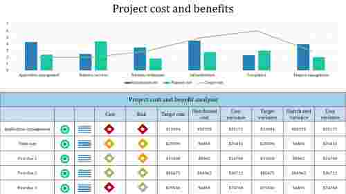 A Two Noded Project Cost and Benefits PowerPoint
