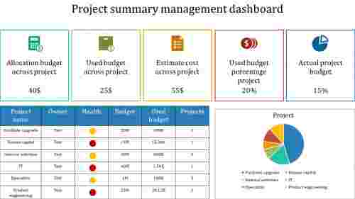A seven noded Project summary management dashboard PowerPoint