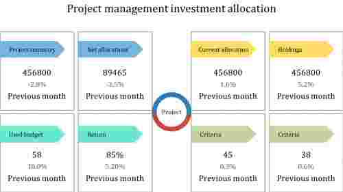 Project management PowerPoint for investment presentation