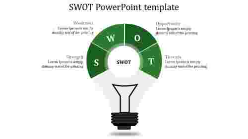 idea bulb SWOT PowerPoint template