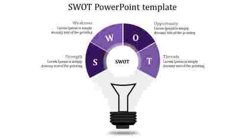 SWOT PowerPoint template for bright ideas