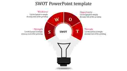 new bright ideas SWOT PowerPoint template
