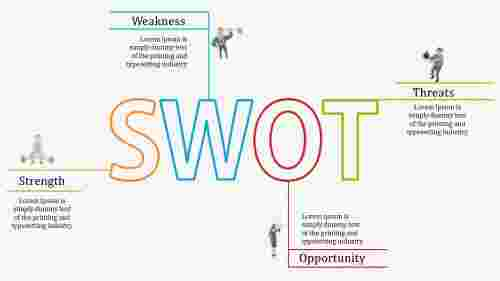 Admirable SWOT analysis template
