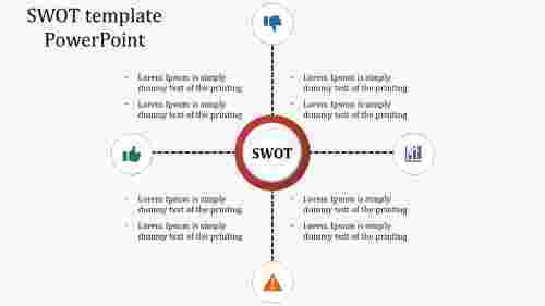 SWOT template powerpoint - Connected