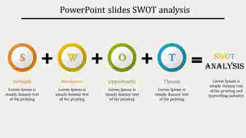Powerpoint Slides SWOT Analysis - Equation Model