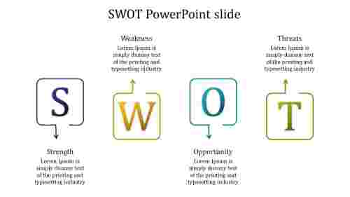 Detailed SWOT powerpoint slide