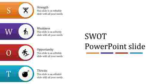 SWOT PowerPoint slide - Agenda model