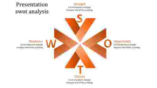 presentation swot analysis