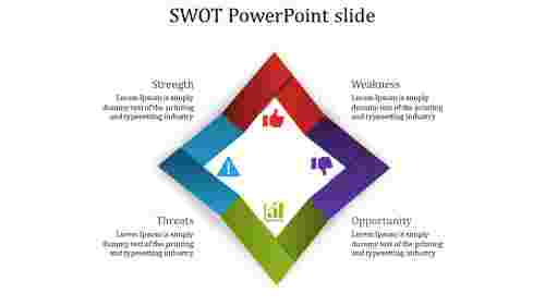 SWOT powerpoint slide - Innovative