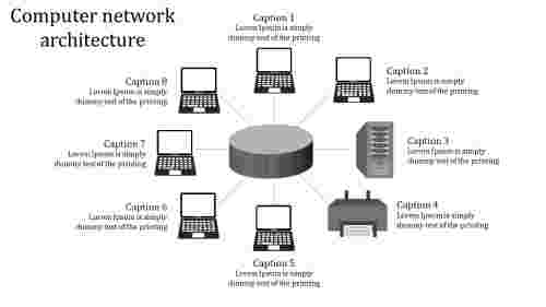 A eight noded Computer network architecture