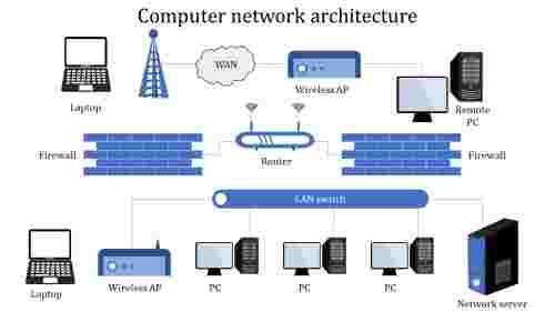 AeightnodedComputernetworkarchitecture