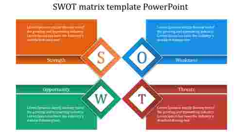 Business SWOT matrix template PowerPoint