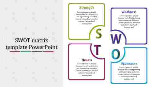 SWOT matrix template PowerPoint