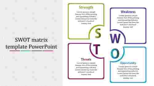 SWOT matrix template PowerPoint