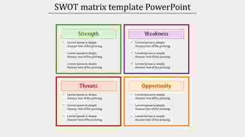 Fundamental SWOT matrix template PowerPoint