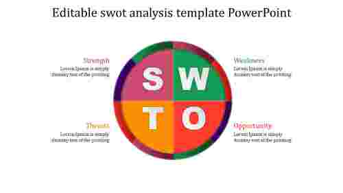 Easy editable SWOT analysis template powerpoint