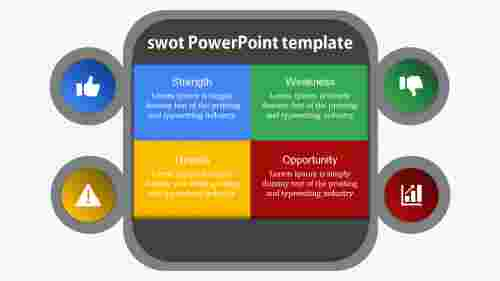 Editable SWOT powerpoint template