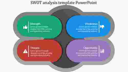 Effective swot analysis template powerpoint