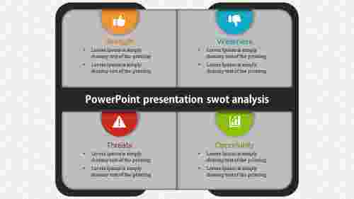 powerpoint presentation SWOT analysis-Template model