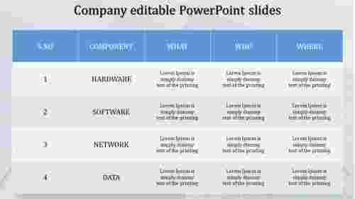 Table format editable powerpoint slides