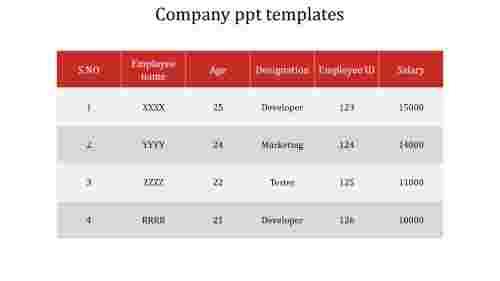 CompanyPPTtemplatestableformat