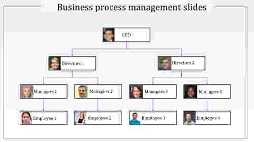 Business process management slides