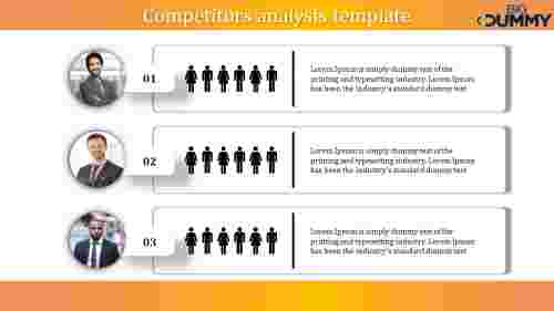 Project competitor analysis template