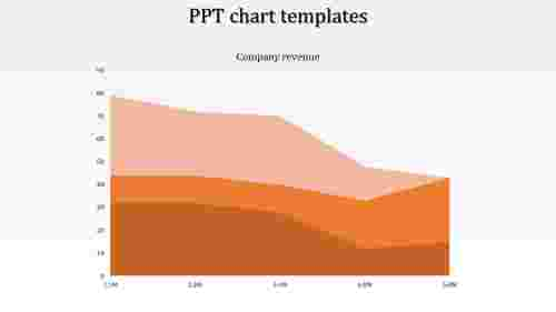 PPT area chart templates