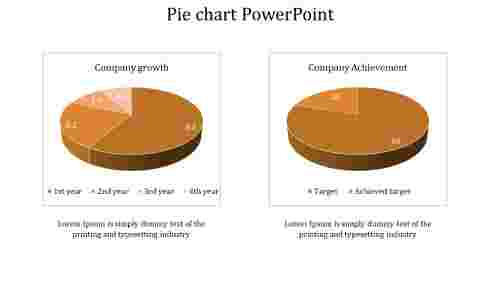 pie chart powerpoint presentation template