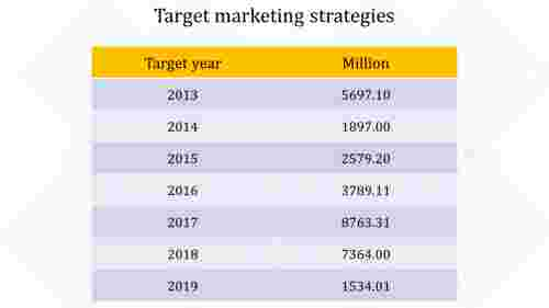 target marketing strategies - table format