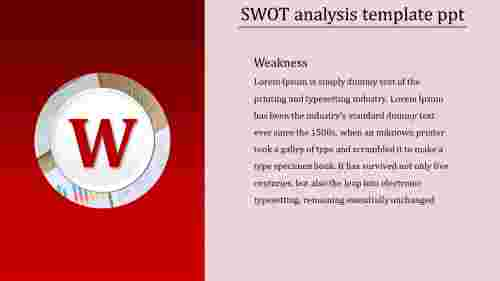 Weakness SWOT PPT template