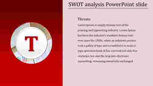 Threats SWOT analysis PowerPoint slide