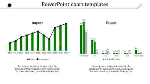 PowerPoint chart templates