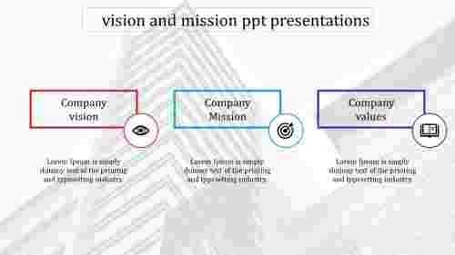 vision and mission PPT presentations - rectangular model