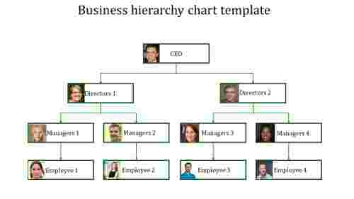 Basic business hierarchy chart template