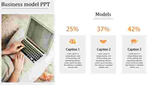 Elaborate business model PPT