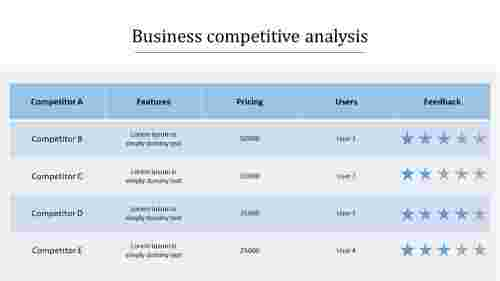 competitoranalysisslide-tablemodel