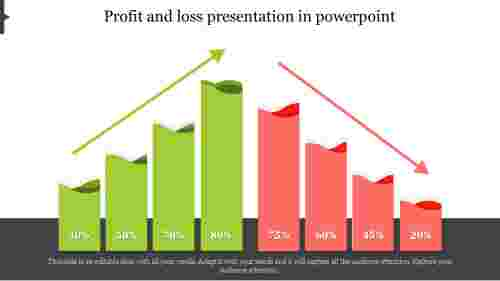 profit and loss presentation in powerpoint