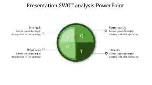 presentation SWOT analysis powerpoint - Pie chart model