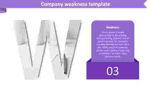 Corporatecompanyweaknesstemplate