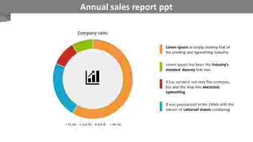 annual sales report PPT for company
