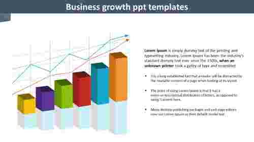 Analyse business growth ppt templates