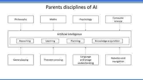 Atennodedartificialintelligencepowerpoint
