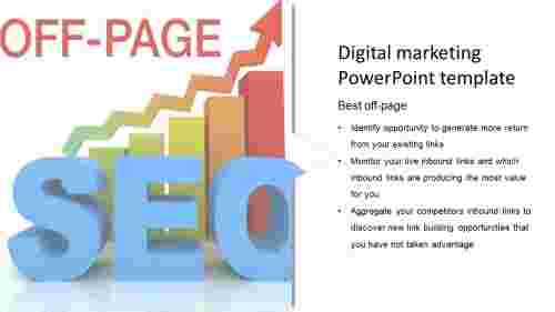 Digital Marketing Powerpoint Template SEO Activities