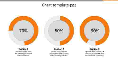 A three noded chart template ppt