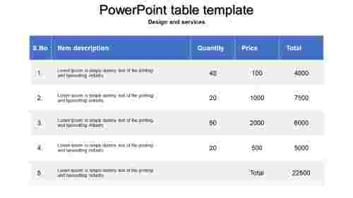 A five noded powerpoint table template