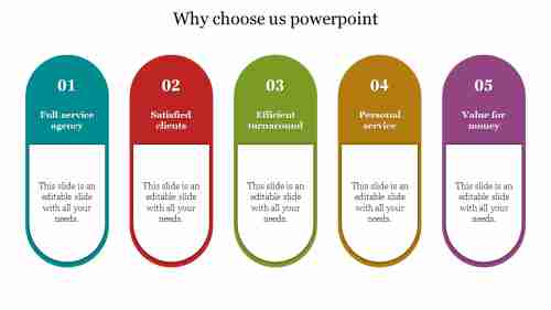Why choose us powerpoint