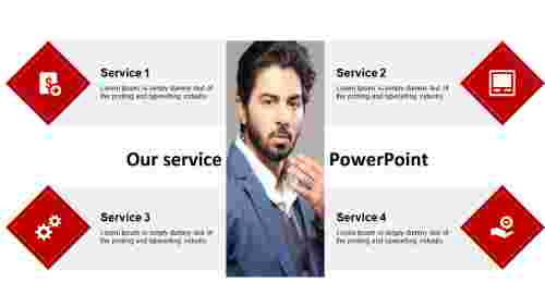 Our services powerpoint - Diamond model