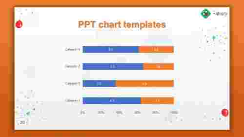ppt chart templates - Bar model
