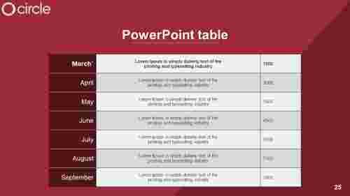 Editablepowerpointtabletemplate